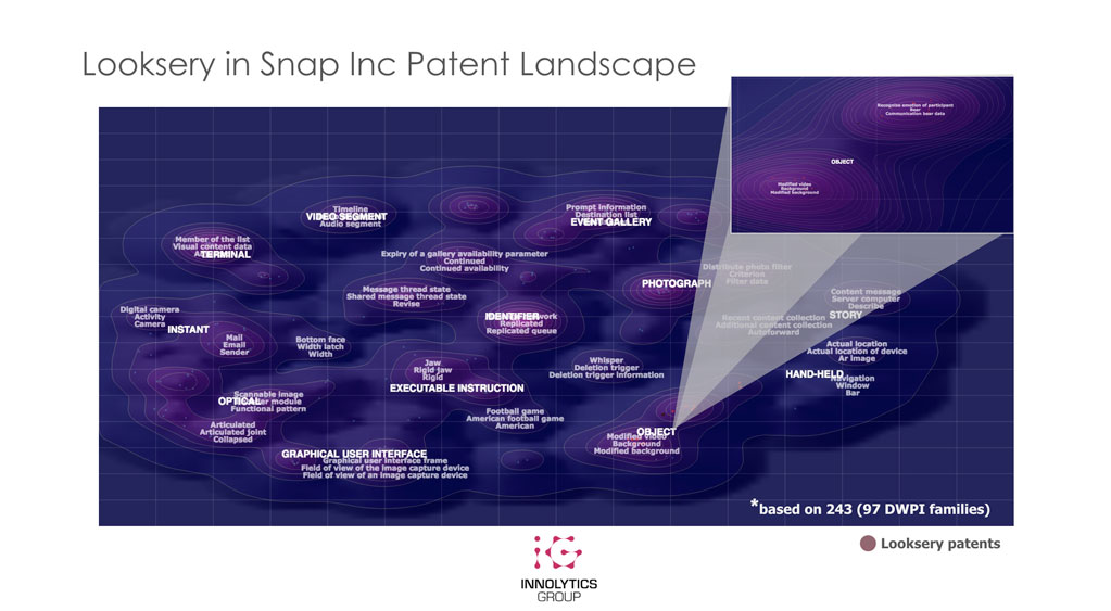 Владимир Бандура: Наиболее успешные украинские стартапы имеют патенты